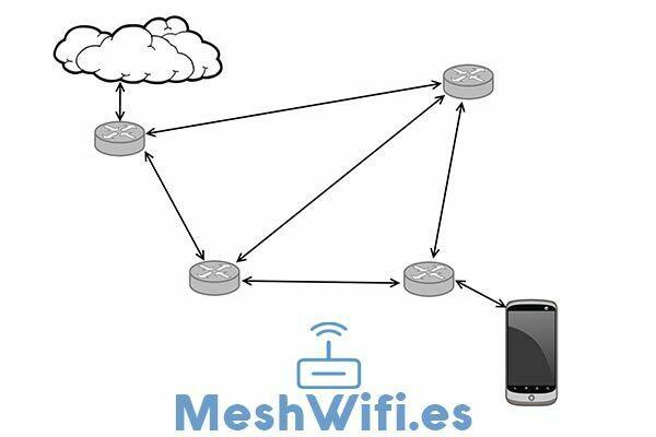 Como-es-una-red-mesh-wifi