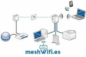 Que-es-un-PLC-wifi