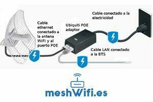 Que-es-una-antena-wifi