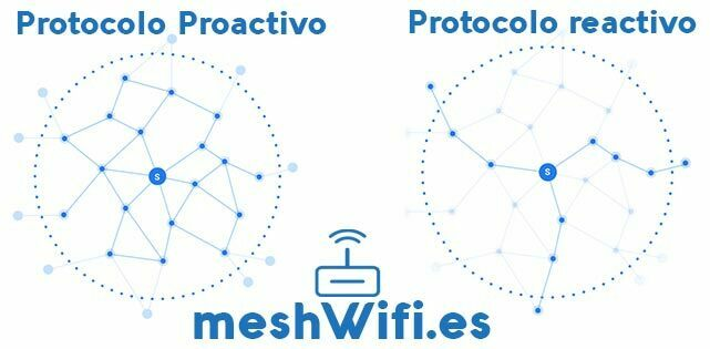 Protocolos-de-Enrutamiento-en-redes-Mesh
