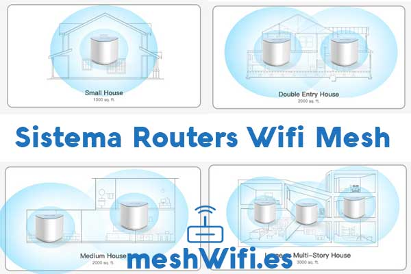 routers-sistema-mesh-wifi-malla