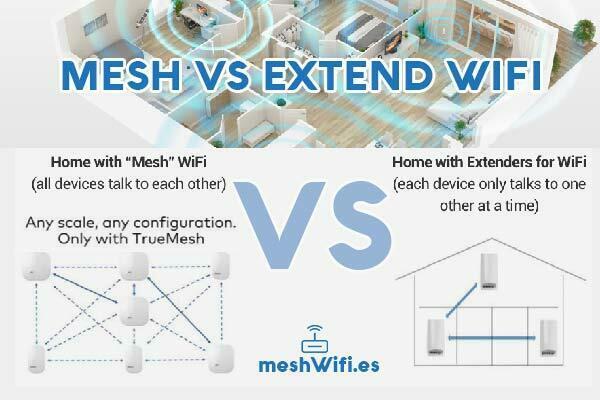 WiFi-Mesh-o-repetidor-wifi